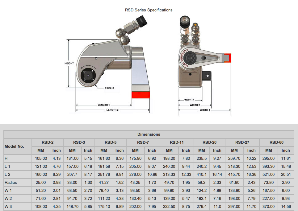 Square Drive Hydraulic Wrenches | Hydraulic Wrench